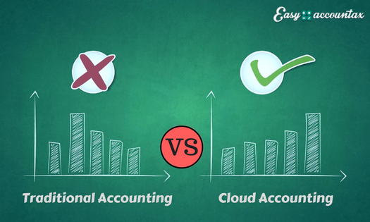 Cloud Accounting VS Traditional Accounting - Easy Accountax