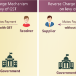 All You Want To Know About Reverse Charge under GST