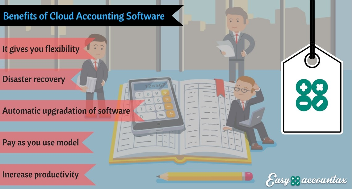 benefits of cloud accounting software use